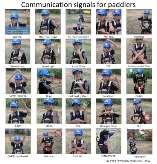 Communication signals for paddlers