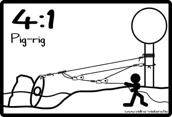 4-1 pig-rig