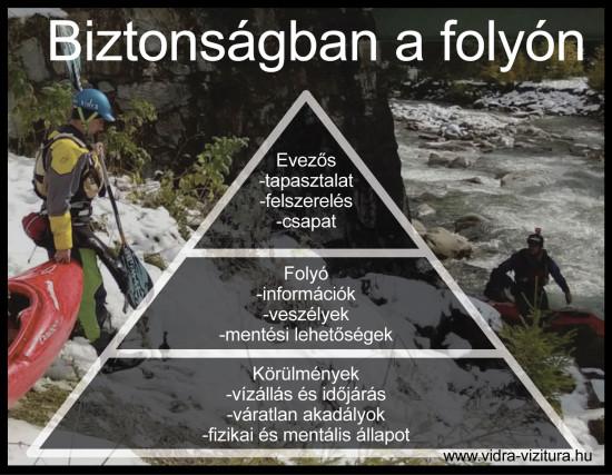 biztonsagban_a_folyon