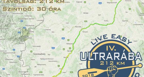 IV. UltraRába (2018). A teljesítménytúra szervezői értékelése.